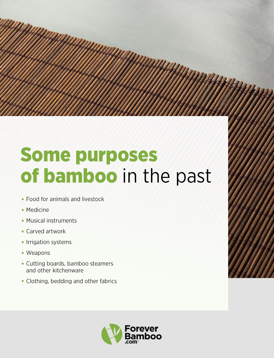 Historical Uses of Bamboo